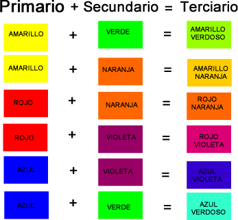 COLORESTERCIARIOS MIOS